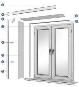 Qünell aknapalede viimistlussüsteem on lihtne ja kiire, säästab aega ja võimaldab vältida pahtlitolmu. Võimalik on valida omale sobivat värvi aknapaled.